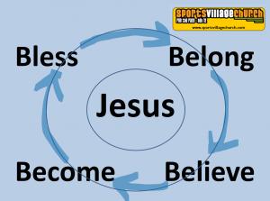 'B' Mission circle